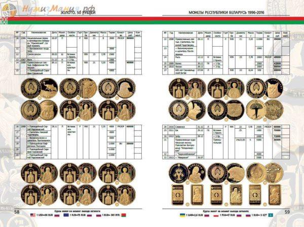 "Каталог ""Монеты Беларуси 1996-2016 годов"". Обзор 1."