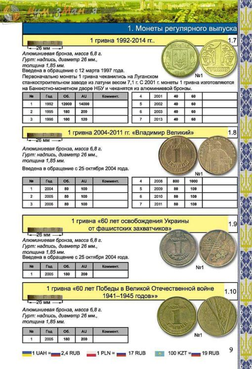 Каталог Монеты Украины 1992-2016 годов. Обзор 2